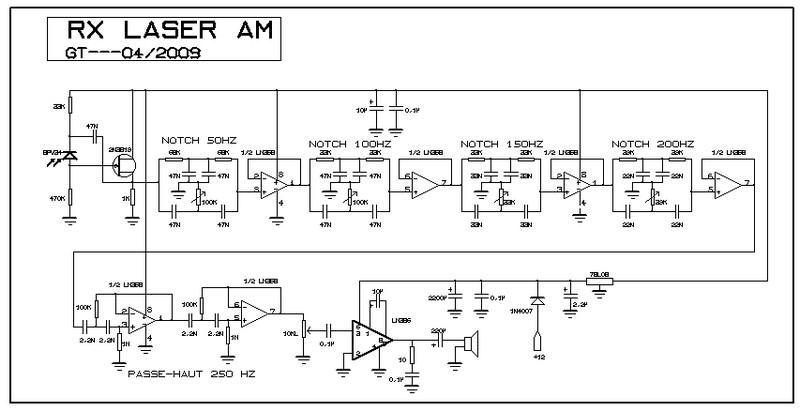 RX AM, pour laser ou autre Rx110