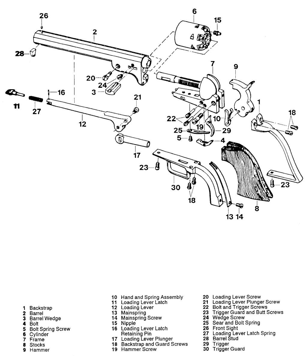 Western's arm cal. 36 Colt_n10
