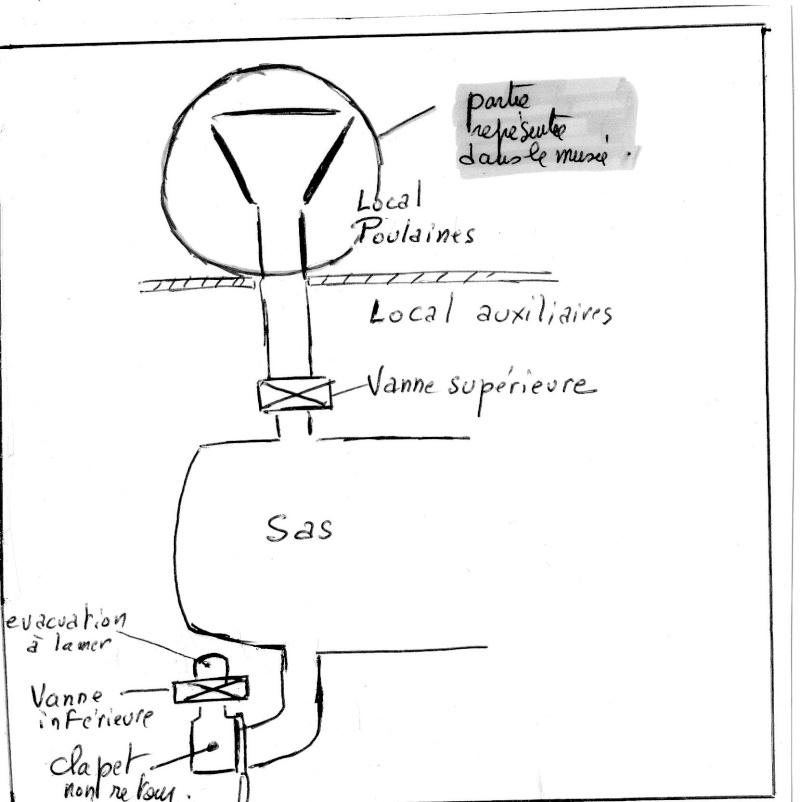 [Les Musées en rapport avec la Marine] Sous-Marin  Flore - Page 3 Img39410