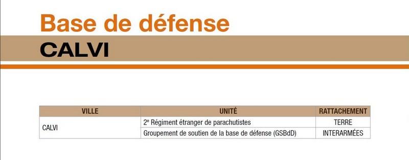 implantation nouvelles bases de défense Calvi10