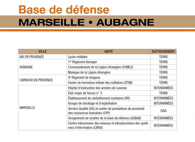 implantation nouvelles bases de défense Marsei10