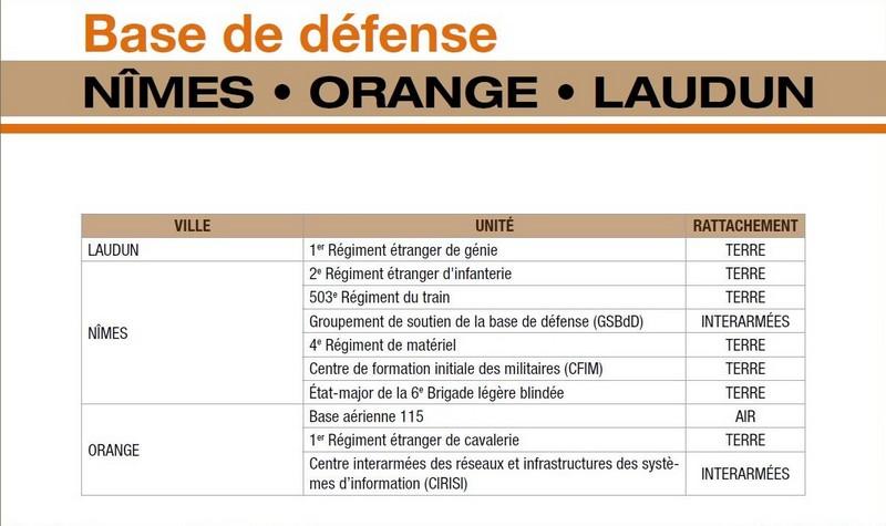 implantation nouvelles bases de défense Names-10