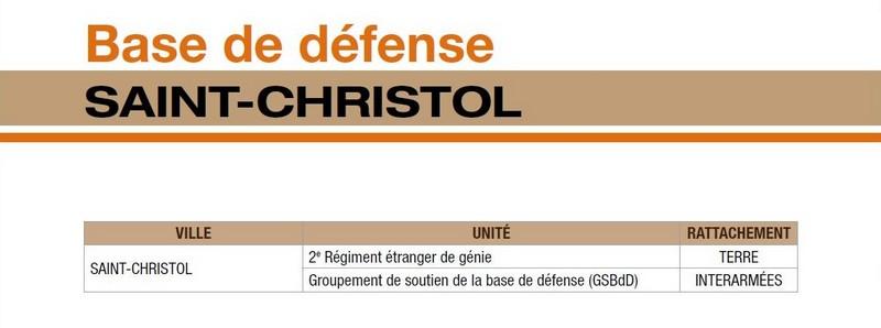 implantation nouvelles bases de défense St-chr10
