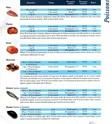 pichet micro cook 1,5 L - Page 2 Nq494310