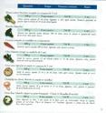 pichet micro cook 1,5 L - Page 2 Poccha10