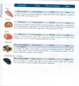 pichet micro cook 1,5 L - Page 2 Poisso10