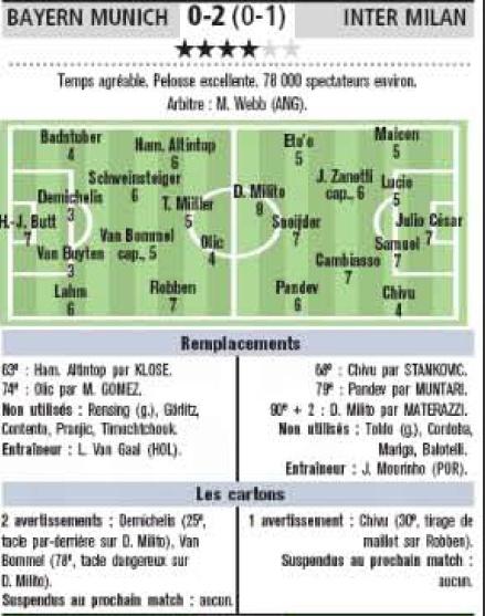 [Champion's League] Inter Milan - Bayern Munich {2-0} - Page 3 Bayern10
