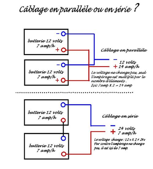 coupler ses batteries ? 08011710
