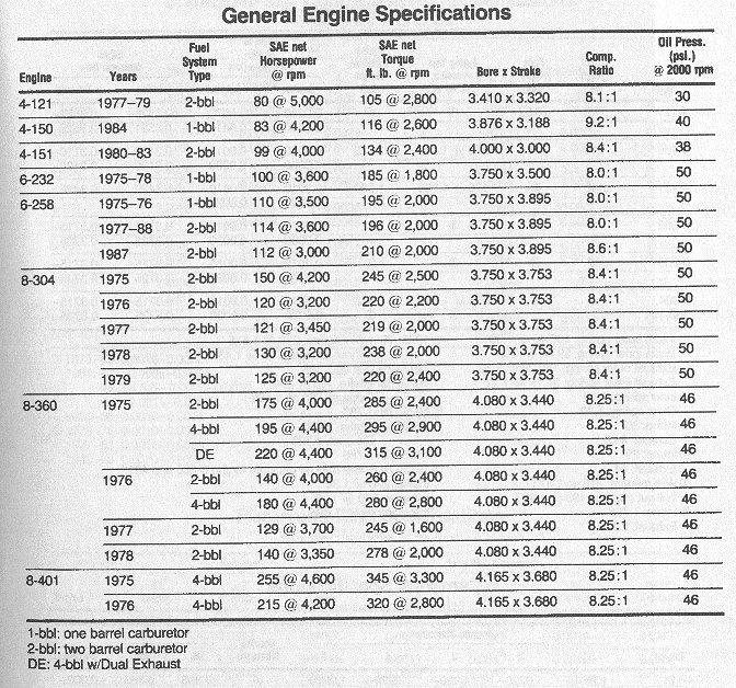Discussion générale V8 AMC Engine10