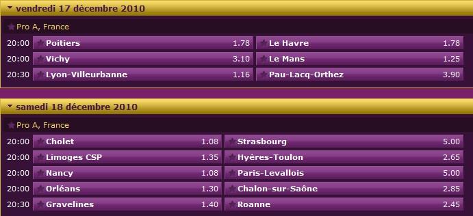 Pronostics 11ème journée Pro A : Vichy Le Mans - Lyon Villeurbanne Pau Orthez - Nancy Paris Levallois... 11ame10