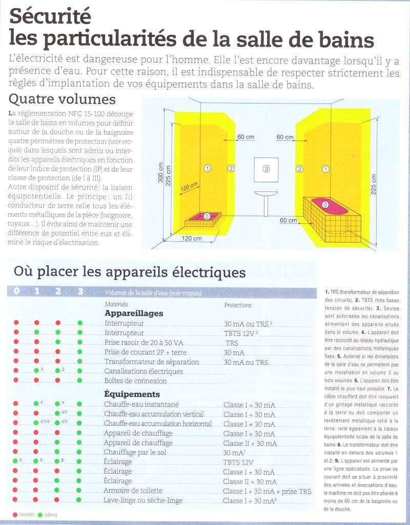 quelques raccordements électriques Img210