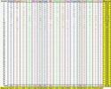 Championnat L1 2010/2011 - Page 22 Classe14