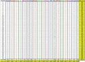 Championnat L1 2009/2010 - Page 37 Tablea34