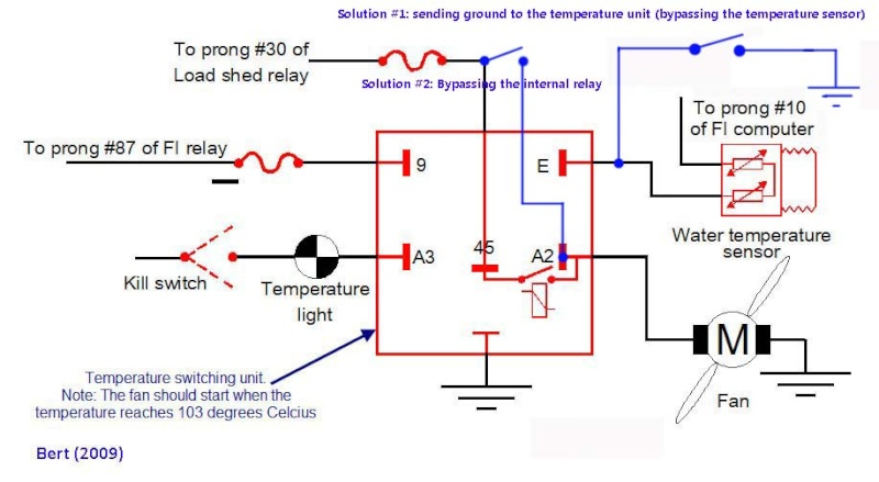 Testing Temperature Switching Relay Fan_ci10