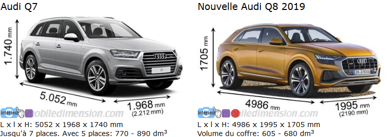 2020 - [Audi] Q7 restylé  - Page 3 Screen16