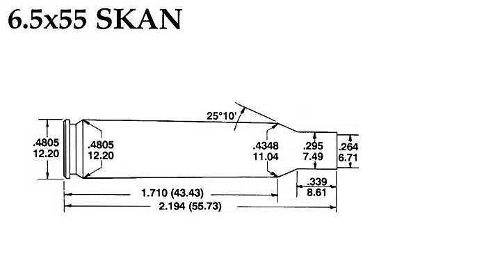 La cartouche de 6,5x57 Cd65x510
