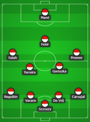 Plantilla Arsenal Lineup11
