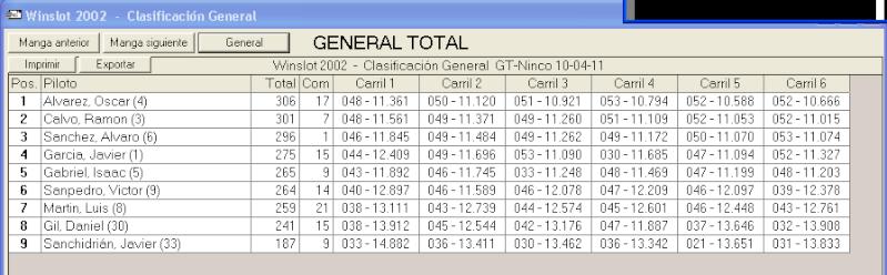 4ª prueba F1/GT ninco 10-4-2011 Ninco_10