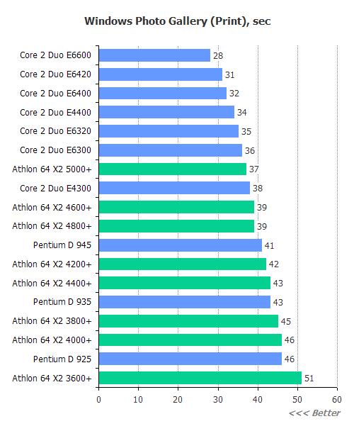 AMD vs INTEL 00043610