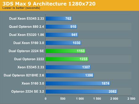 AMD vs INTEL 15215y10