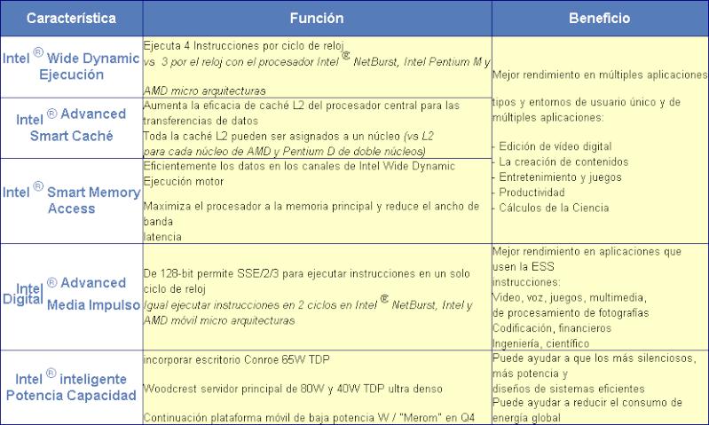 AMD vs INTEL Intel_10
