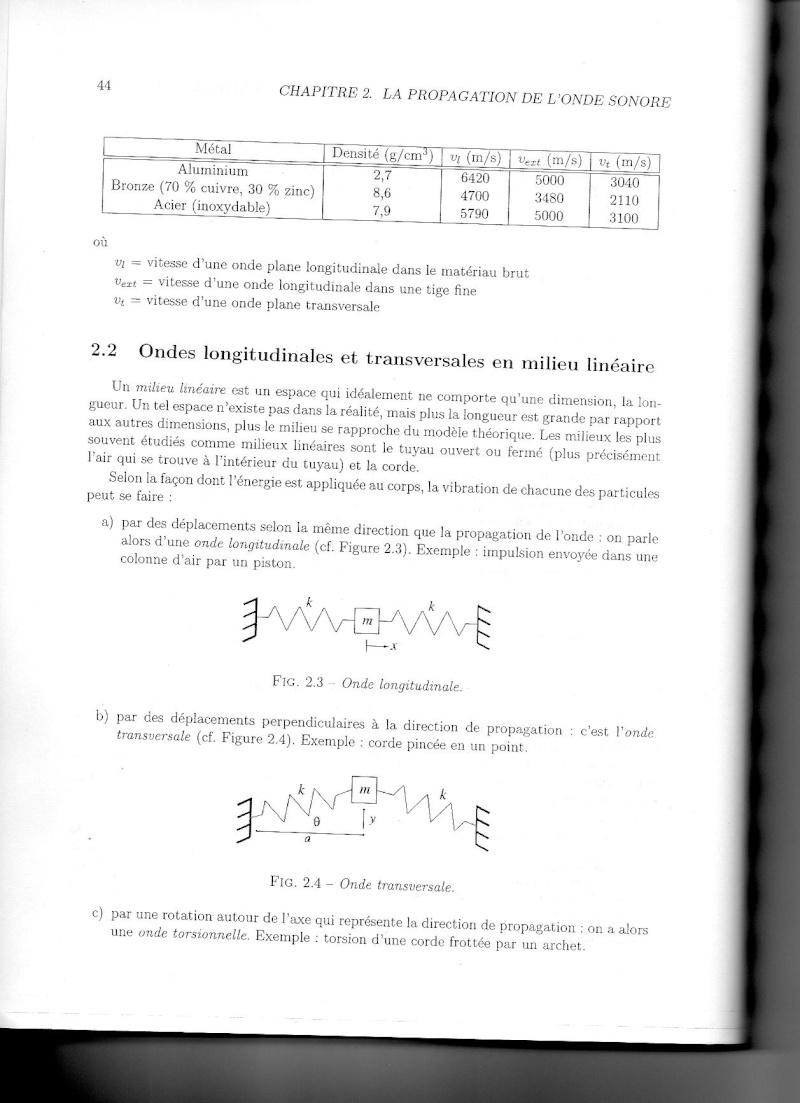 La propagation de l'onde sonore Img03510