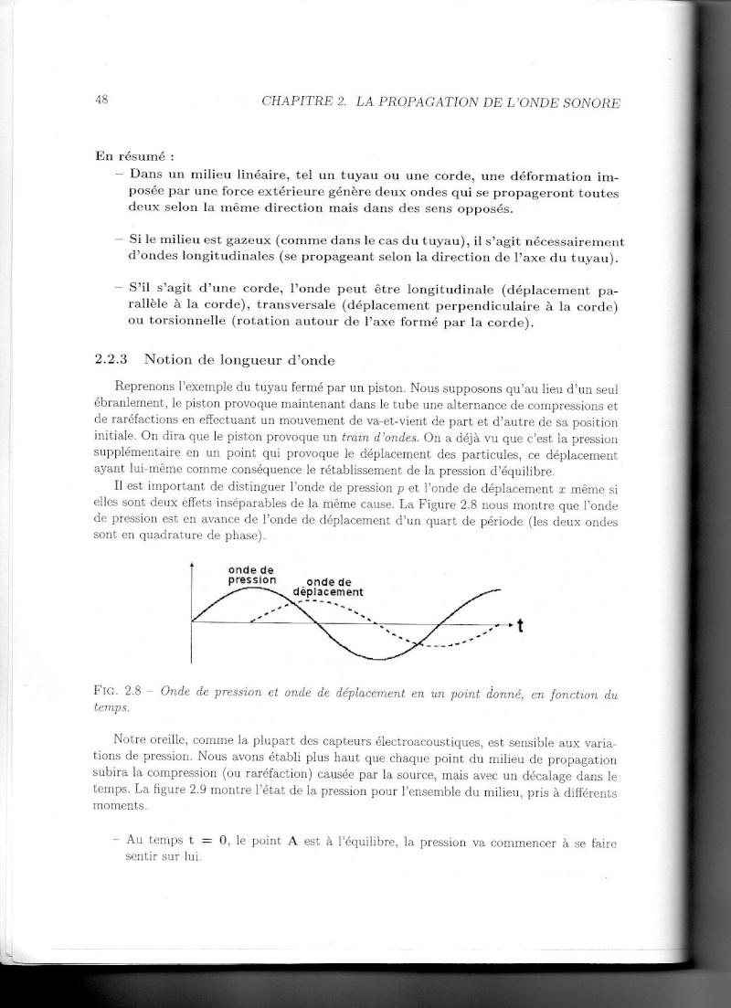 La propagation de l'onde sonore Img03910