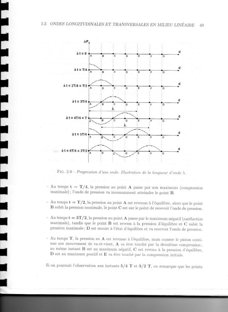 La propagation de l'onde sonore Img04010