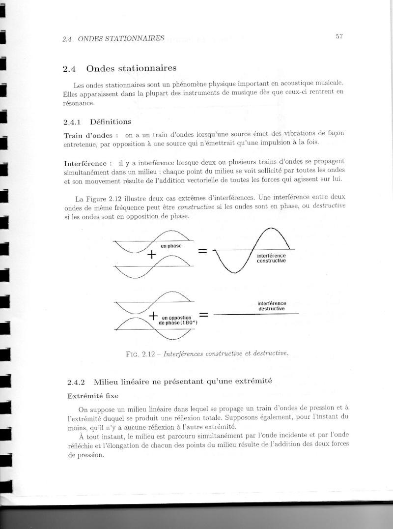La propagation de l'onde sonore Img04810