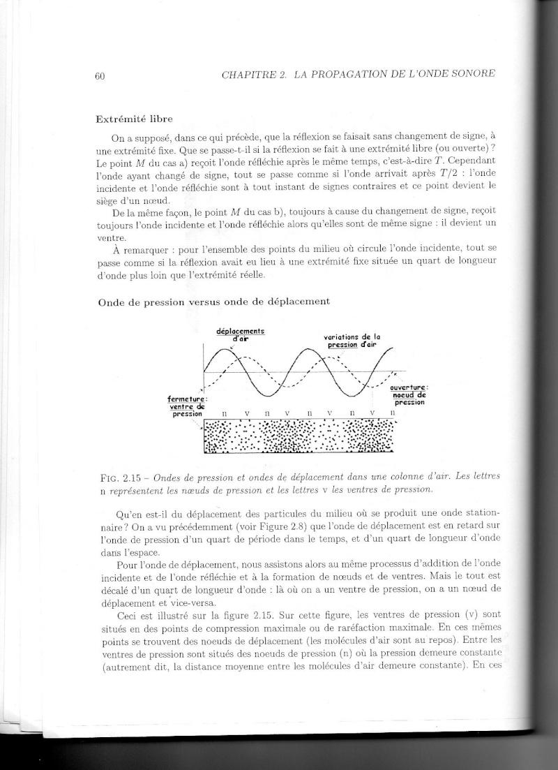 La propagation de l'onde sonore Img05110