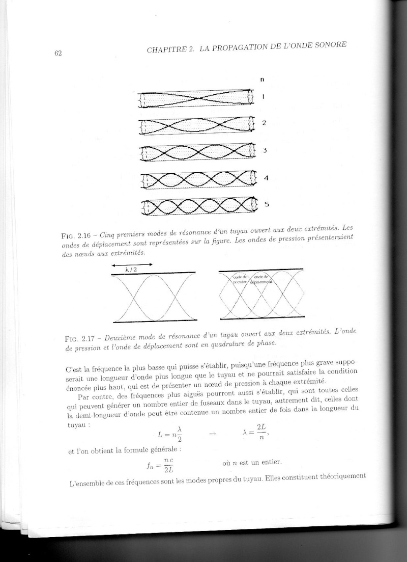 La propagation de l'onde sonore Img05310