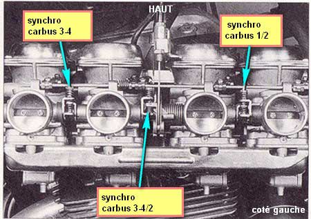 Synchronisation carburateurs Vis-sy10