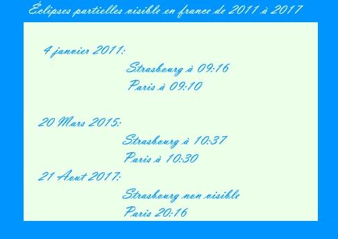 Calendrier des écplises lunaires de 2008 à 2020 (France) San10