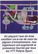 1998 Concen10