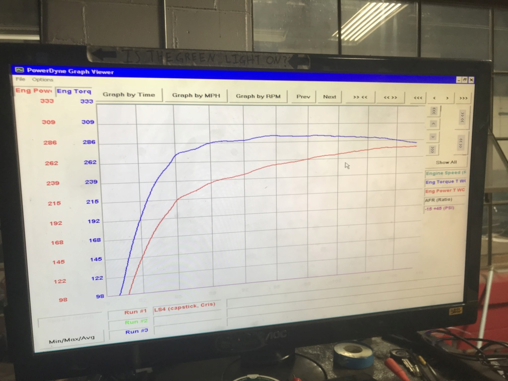 3+ minute burnout and Dyno Img_3514