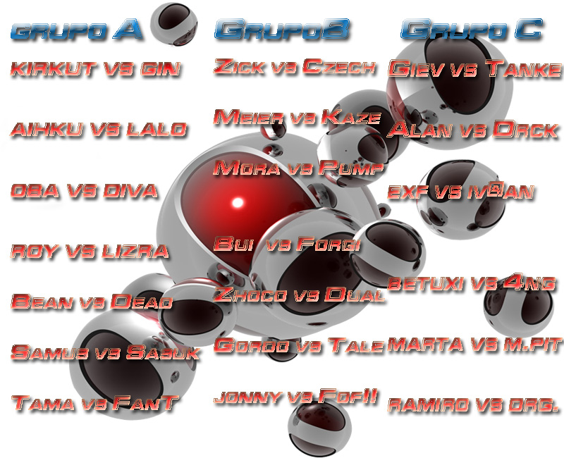Inicio MajorLeagueBrawl ( Reportes Aqui ) Tabla10
