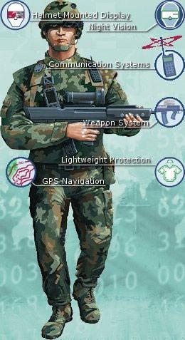 """le programme """" soldat du future"""" 1-fist10"""