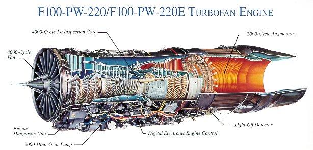 دراسة شاملة عن f-16 block 52+ المغربية..لؤلؤة القوات الجوية F100-p10