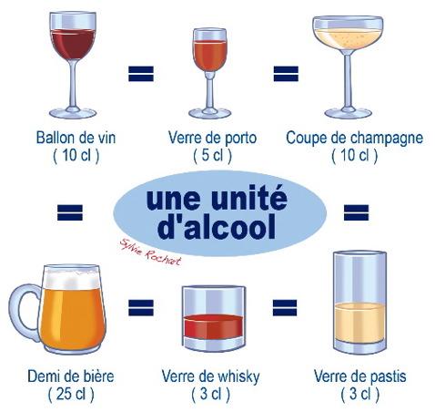POST des Reichel B, Balandrade & Philiponeau (saison 2009/2010) - Page 2 Alcool12