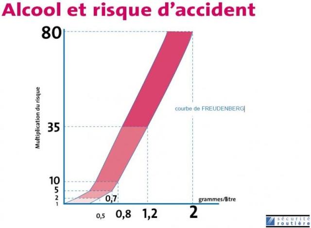 POST des Reichel B, Balandrade & Philiponeau (saison 2009/2010) - Page 2 Alcool14