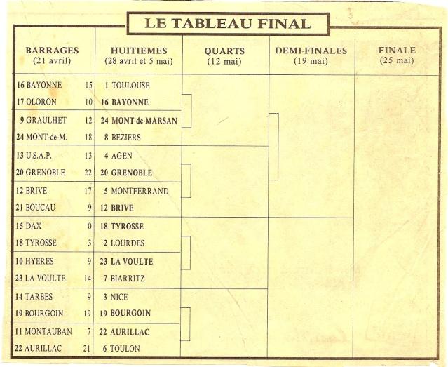 Saison 1984/85 (dernier 16ème de Finale de 1ère Division) Tablea10