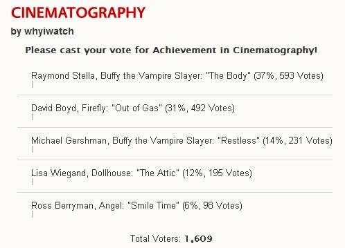 The Whedon Oscars!  11-02-11
