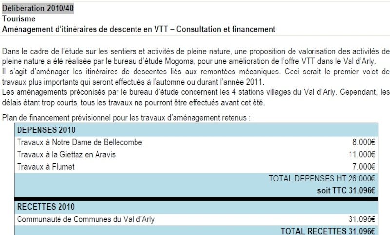 VTT aux saisies - Page 4 Cdc00110