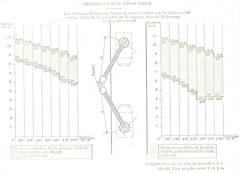 Présentation & Restauration : Remis en route HY EDF - Page 4 Numari26