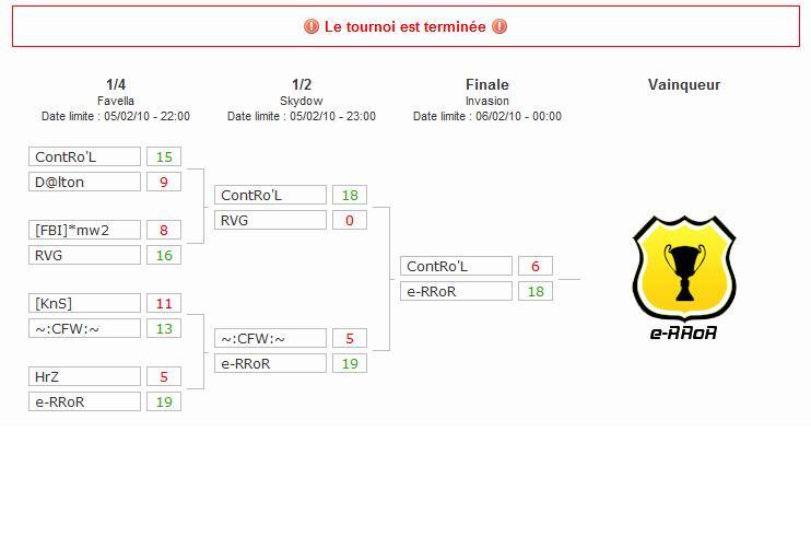 Cup e-RRoR S&D [Lose] Tourno15