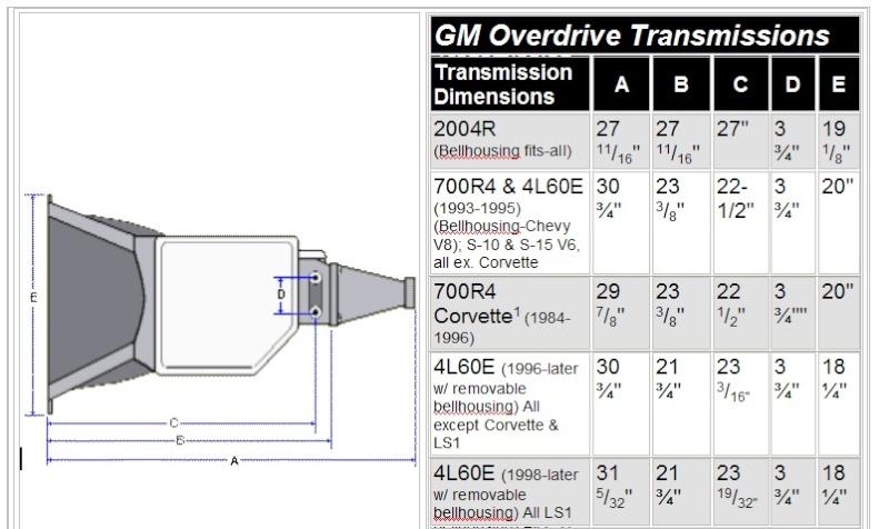 auto transmission swap - page 5 trans_10