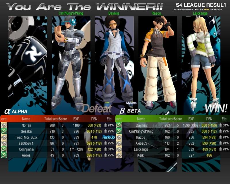 Vos scores S4_20114