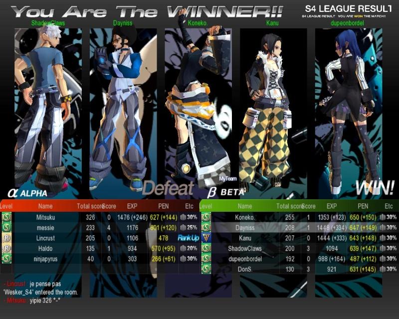 Vos scores S4_20115