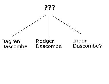 The Dascombes Dascfa11