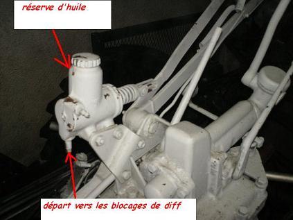 probleme de blocage de différentiel.... Blocag10
